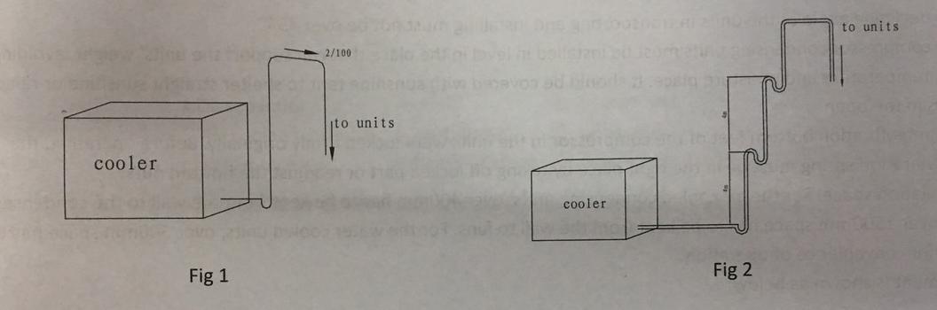 Cách đi ống đồng kết nối với dàn lạnh hiệu quả